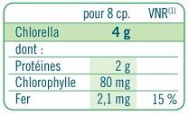 composition de la chlorella bio natesis