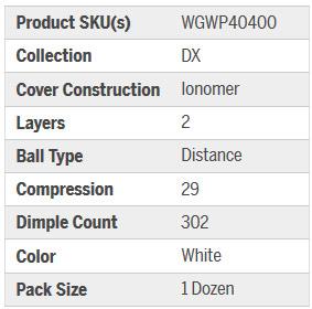 Balles DX2 Soft Optix
