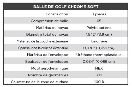 balles de golf callaway chrome soft