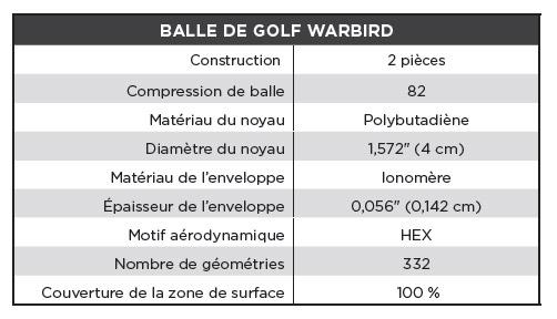 balles de golf callaway warbird