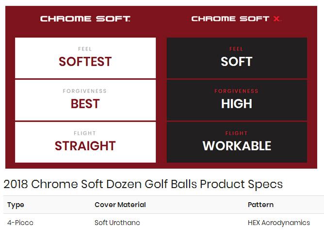balles chrome soft 18