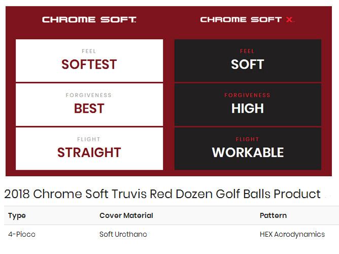 balles chrome soft 18 truvis