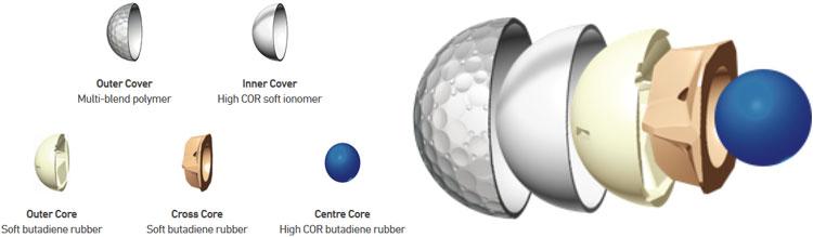 Balles de golf JPX Platinum Mizuno 2017
