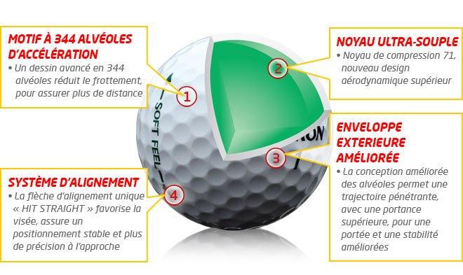 balles de golf soft feel