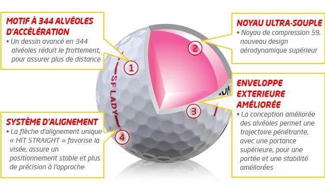 balles de golf soft feel femme