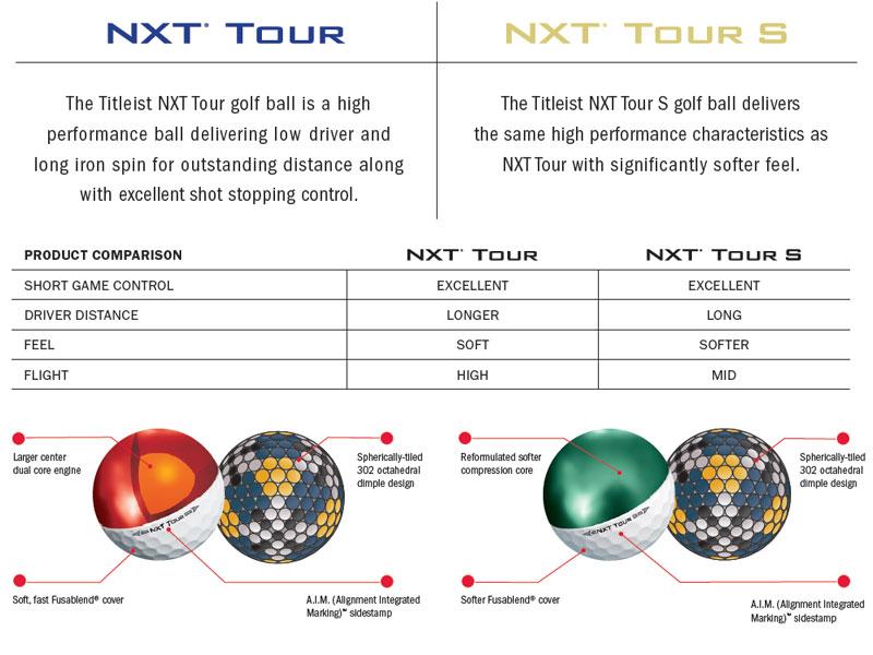 Balles de golf NXT Tour S