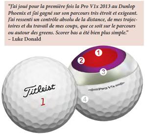balles de golf Pro v1x 2013 titleist