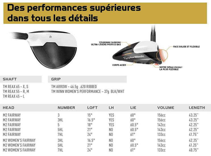 bois m2 taylormade