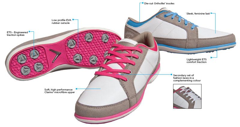 Chaussure femme Playa callaway