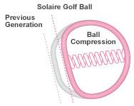 balles de golf callaway solaire
