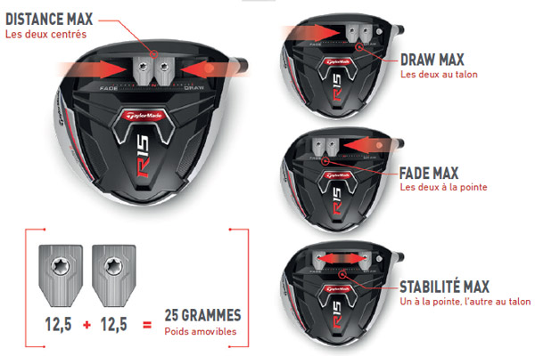 driver r15 taylormade
