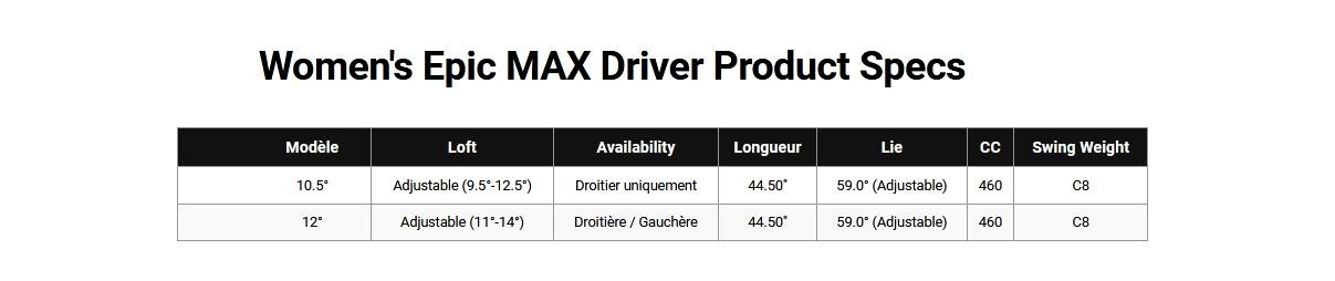 driver epic max