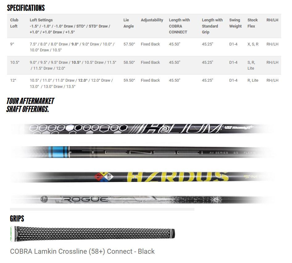 Specification Driver Cobra SpeedZone Xtreme 2020