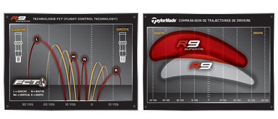 TAYLOR MADE - Driver R9 SUPERTRI