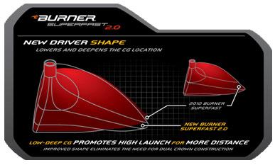 driver burner superfast 2.0