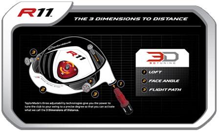 Driver r11 technologies