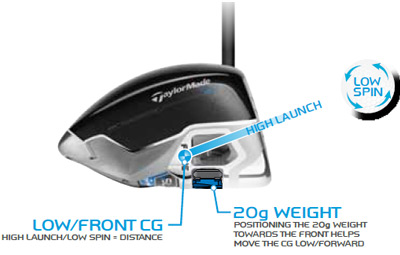 Driver SLDR taylormade