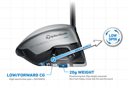 driver sldr s Taylormade