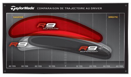 TAYLOR MADE - Driver R9 Superdeep TP