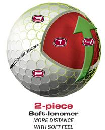 WILSON GOLF - Balles de golf DX2 Soft