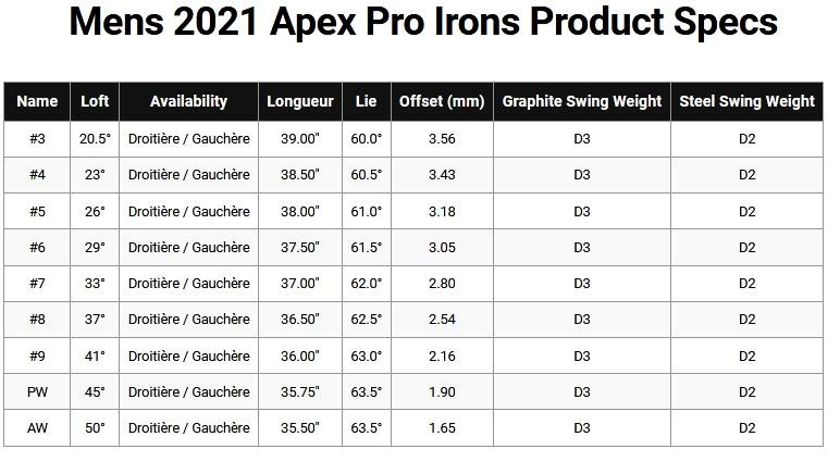 serie apex pro loft