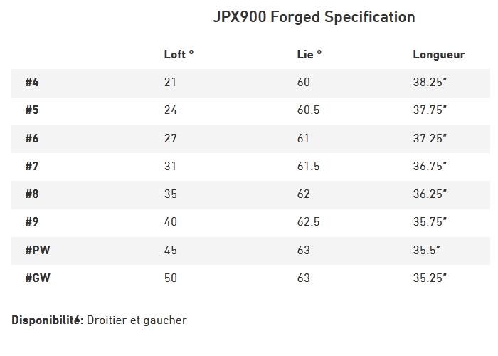 fers JPX 900 Forged Mizuno
