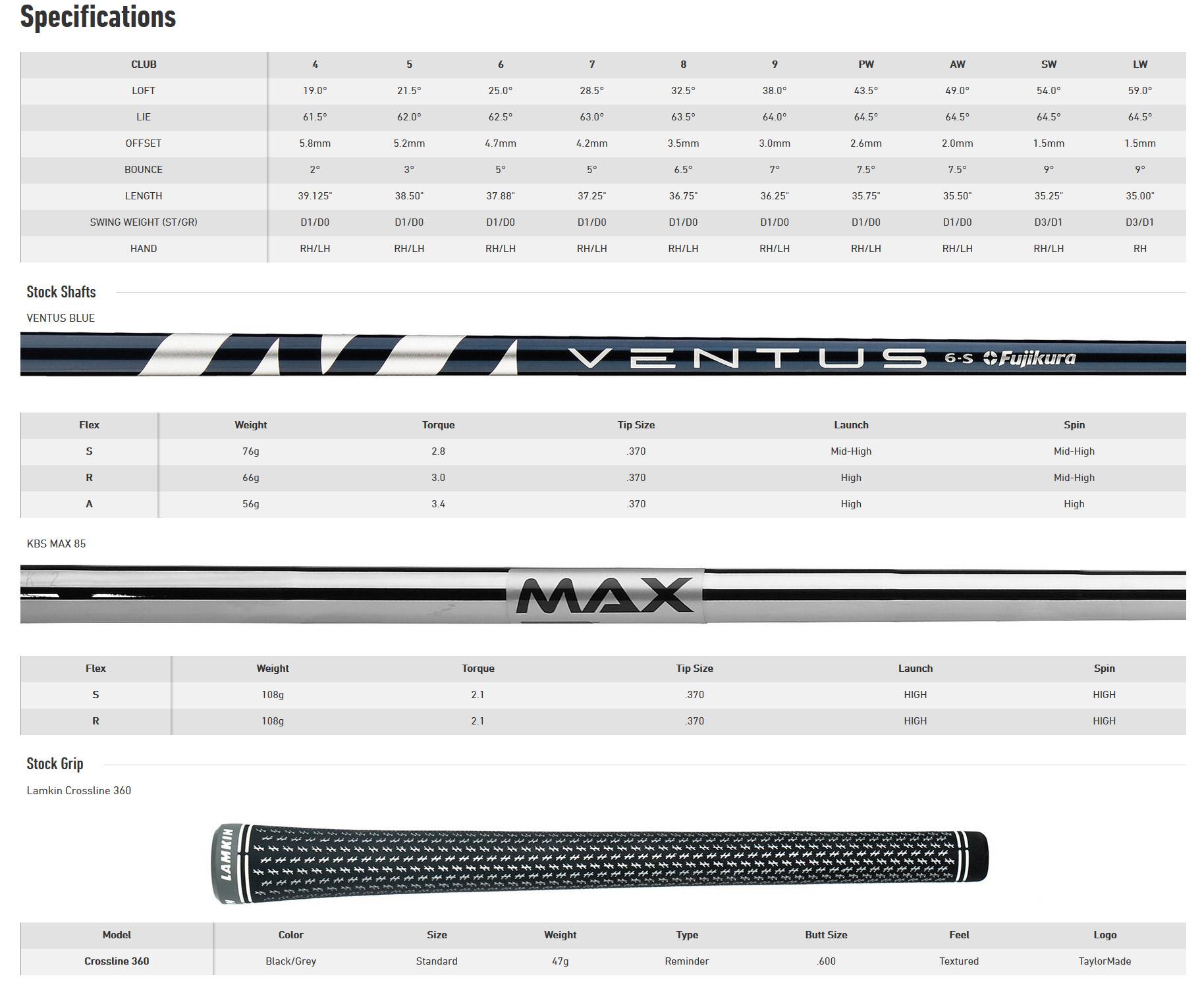 Fers SIM Max Taylormade Golf 2020