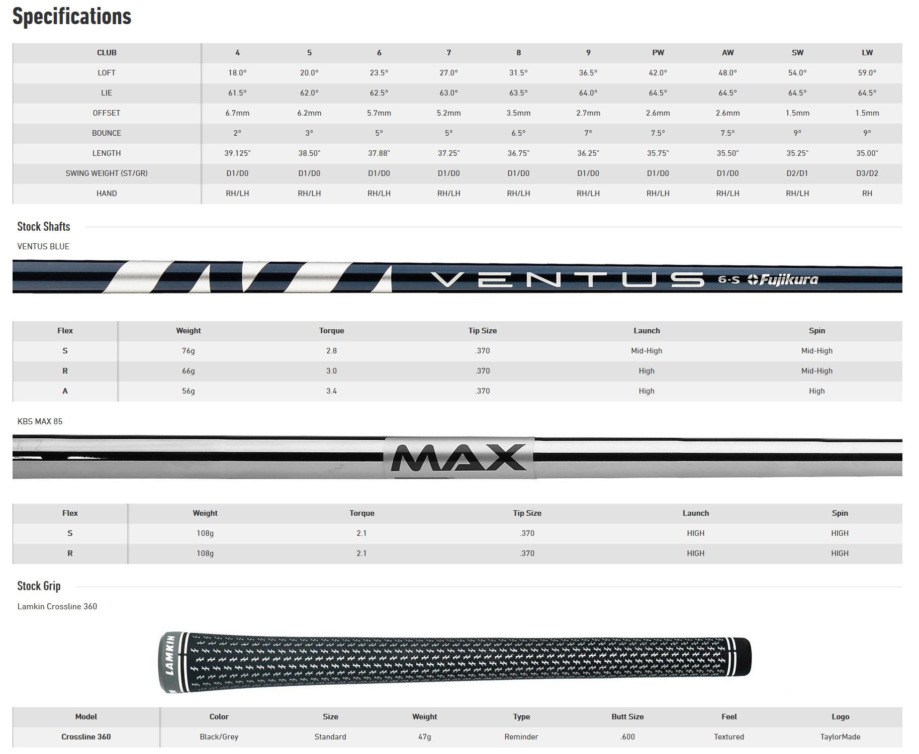 Fers SIM Max OS en acier 2020