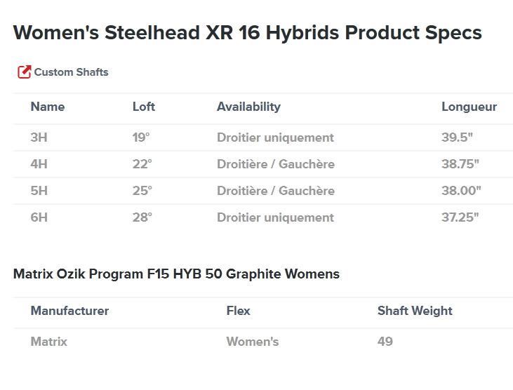 hybride callaway steelhead xr