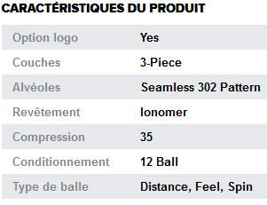 Balles DX3 Spin Wilson 2015