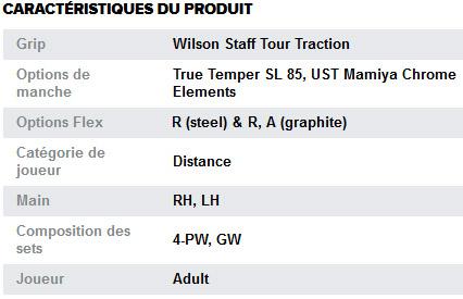 Fers D200 Acier et Grapihte Wilson 2015