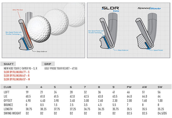 fers sldr taylormade