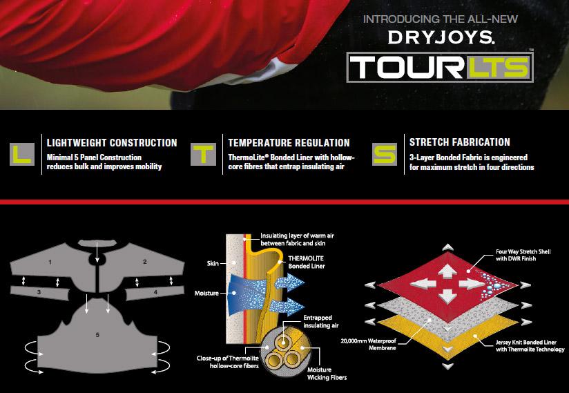 Veste de pluie DryJoys Tour LTS
