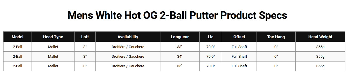 putter white hot Og 2 ball description