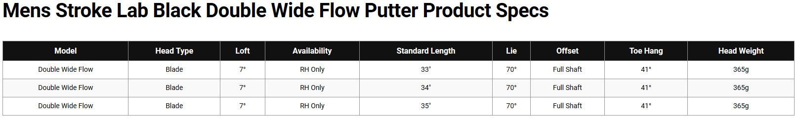 Putter Stroke Lab Black Double Wide Flow Callaway 2020