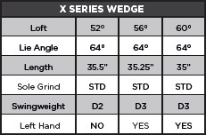 Tableau Loft Callway Wedge X-Series 2016
