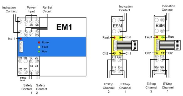 Schéma pour relais de sécurité modulaire pour sécurité machine CAT4 SIL3 PLe