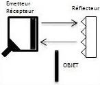réflexion cellule photoélectrique