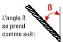 Charge utile angle