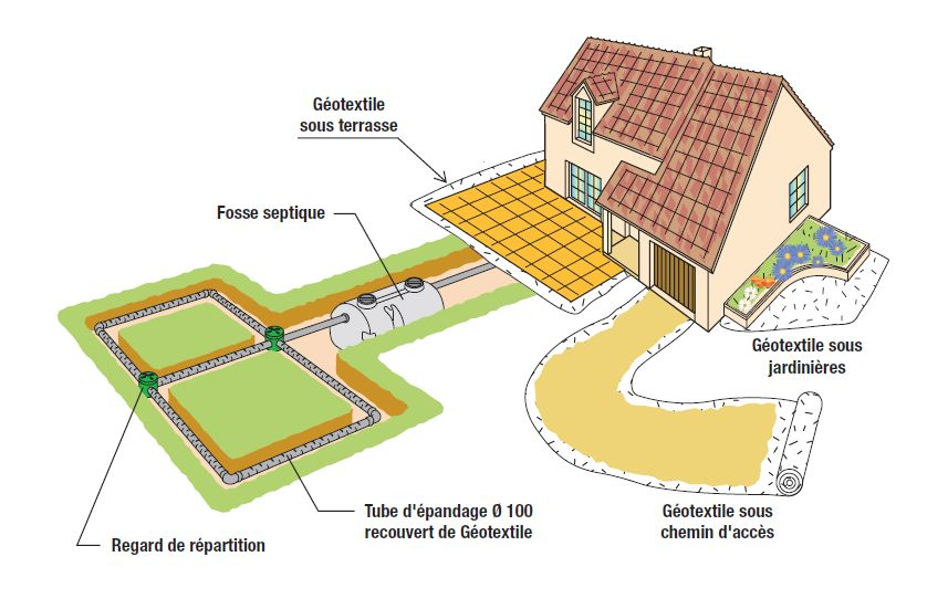 feutre-epandage-geotextile