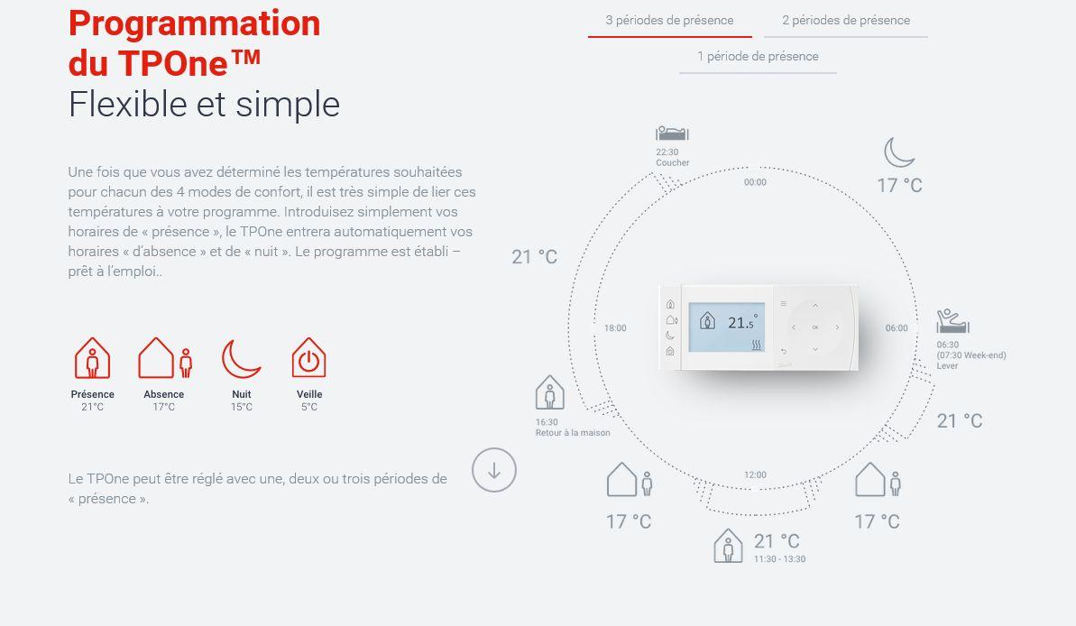 thermostat danfoss tp one