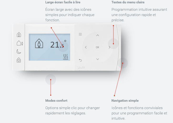 thermostat tpone danfoss