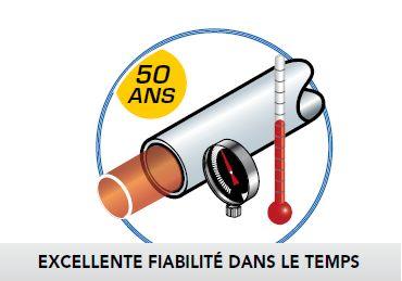 tube multicouche garantie
